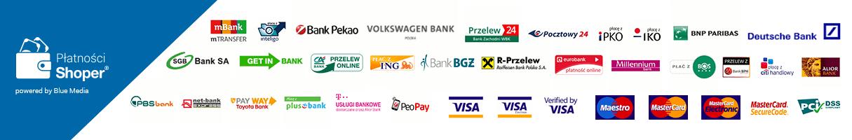 Płatności Shoper Banner